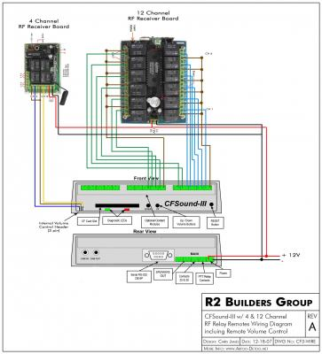 CF3 and RF Remote Wiring Diagram